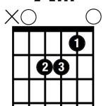 Простые аккорды для гитары. Аккорд Am, ля минор