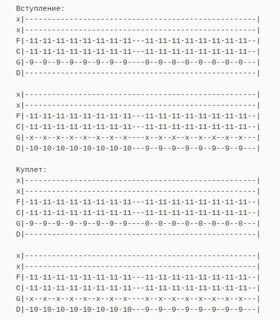 """Как играть """"Placebo - Meds"""" на Гитаре"""