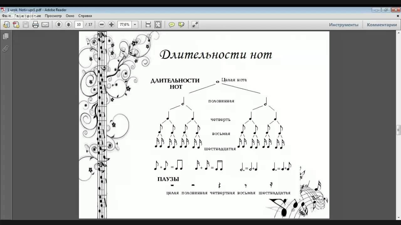 2. Длительности нот и паузы