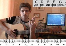 Как быстро взять на гитаре любой МИНОРНЫЙ аккорд