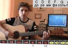 Как быстро взять на гитаре любой МАЖОРНЫЙ аккорд