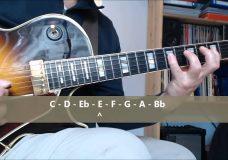 Джазовая гитара дорийский лад