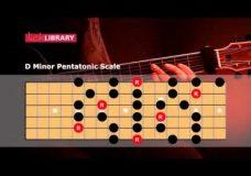 Урок игры на гитаре пентатоника (D Minor)