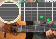 Агата Кристи — Черная луна аккорды, разбор на гитаре