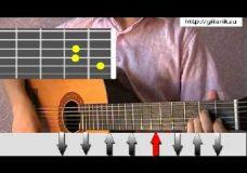 Ахра — Карие глаза урок на гитаре