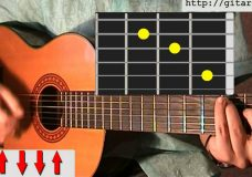 Behind blue eyes — Видеоурок guitar lesson