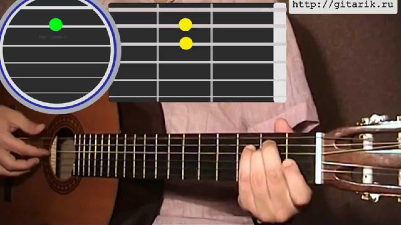 Голубые береты — Одуванчики аккорды, бой