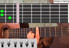 Gorillaz — Feel Good Inc guitar lesson