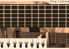 Как играть Ария — Потерянный рай аккорды, бой