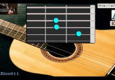 Как играть на гитаре Сектор Газа — Гуляй мужик