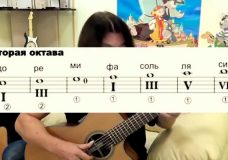 Что такое диапазон гитары Урок 8
