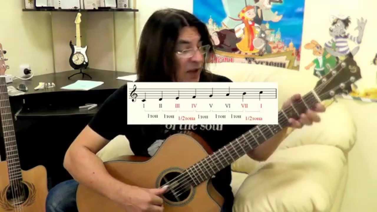 Что такое тон и полутон на гитаре Урок 9.