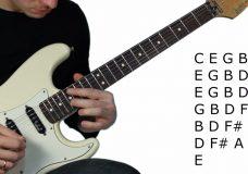 Как играть гаммы на гитаре. Гаммы на электрогитаре. Уроки игры на гитаре.