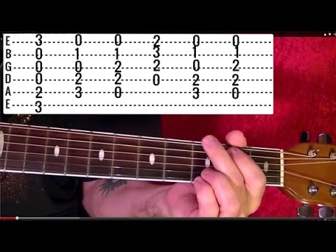 KILLING ME SOFTLY ( With His Song ) Guitar Lesson