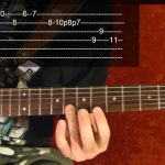 Money Solo — PINK FLOYD ( 1 of 3 ) Guitar Lesson