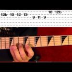 PIRATES OF THE CARIBBEAN Guitar Lesson Main Theme